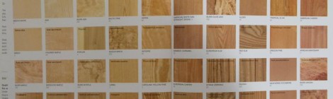 Material Research - Wood